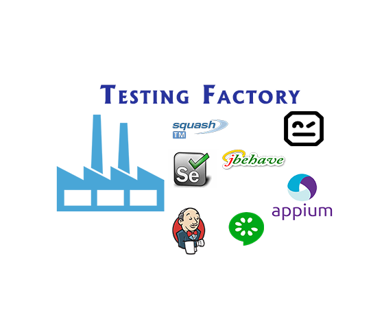 Testing Factory